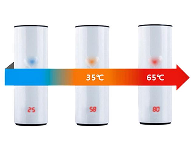 Кружка-термос с датчиком температур